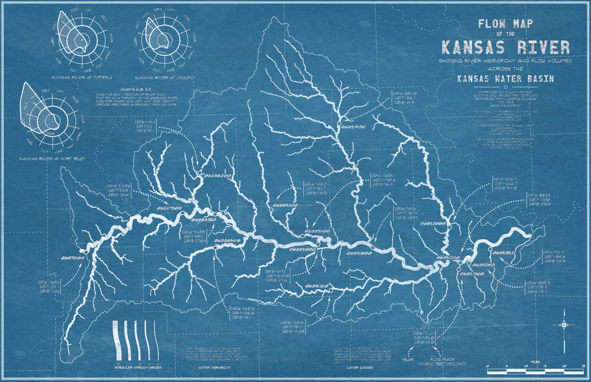 Flow Map Kansas River